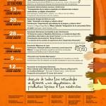 Verano Intercultural en León