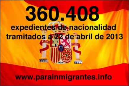 Trámites de nacionalidad española