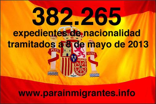 382.265 Expedientes de nacionalidad española de un total de 478.233 han sido tramitados ya a 8 de mayo de 2013