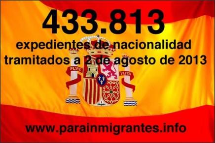 expedientes de nacionalidad tramitados agosto 2013
