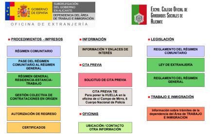 Solicitud de cita previa para la oficina de Alicante
