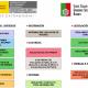 Pedir cita previa de extranjería en Alicante