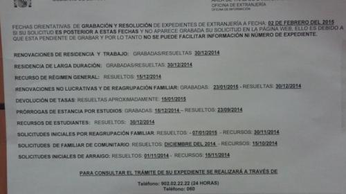 Expedientes de Extranjería en Madrid. Estado de los expedientes a 2 de febrero de 2015