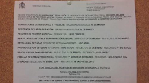Expedientes de extranjería en Madrid. Estado de los expedientes a 9 de abril de 2015