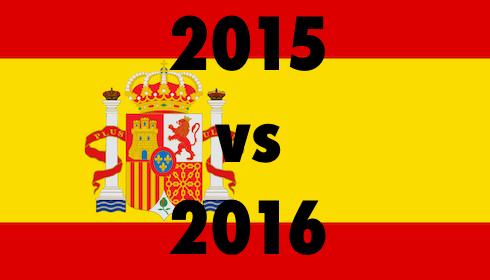 ¿Se resolverán los expedientes de nacionalidad de 2016 antes que los de 2015?