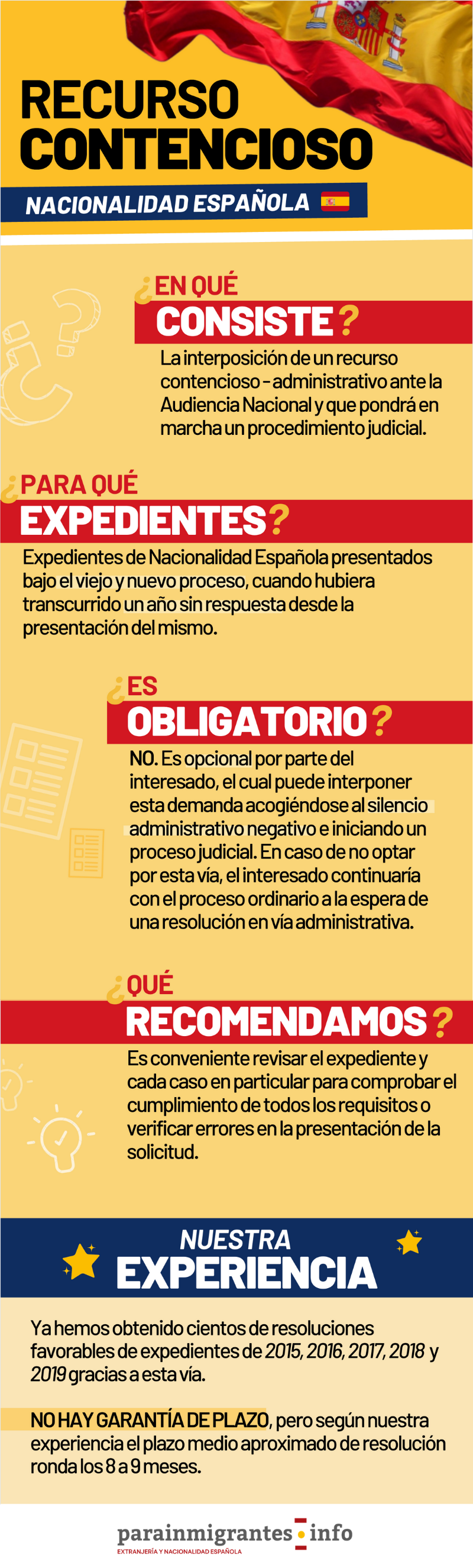 Infografía RECURSO CONTENCIOSO