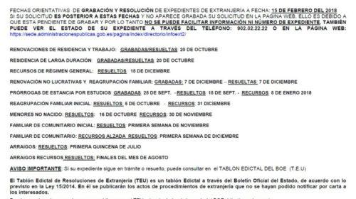 Fechas de tramitación de expedientes de extranjería en Madrid