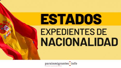 Estados de los expedientes de Nacionalidad Española