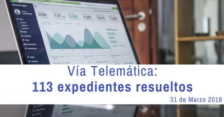 113 resoluciones obtenidas a fecha actual