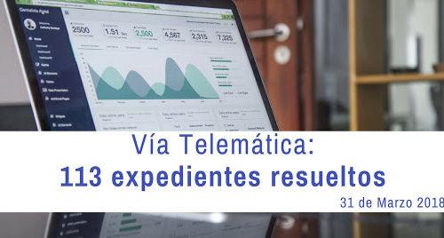 Sólo se han resuelto 113 expedientes de nacionalidad española de la vía telemática desde la entrada en vigor del nuevo proceso