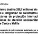 El Gobierno destina casi 270 millones a la acogida y protección de refugiados y a los CETI de Ceuta y Melilla