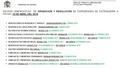 Fechas de tramitación de expedientes de extranjería en Madrid a 16 de Abril 2018