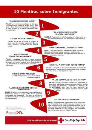 Desmontando mitos: Las 10 Mentiras sobre Inmigrantes