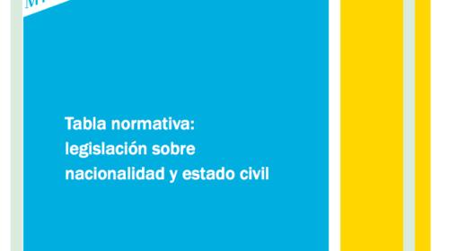 Legislación sobre nacionalidad y estado civil