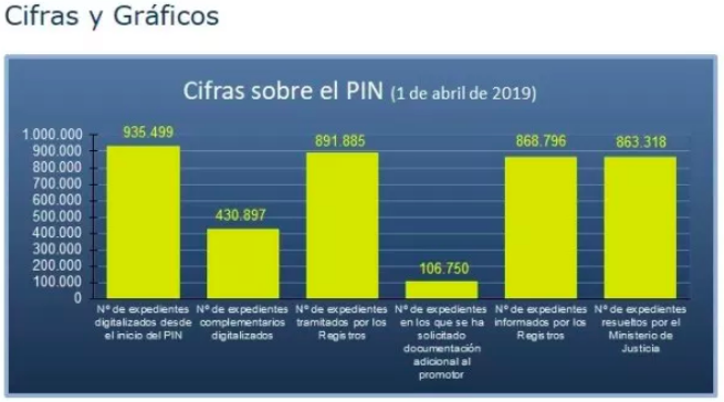 Plan Intensivo Nacionalidad abril 2019