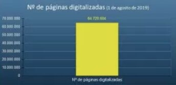 PIN AGOSTO 2019 PAGS DIGITALIZADAS