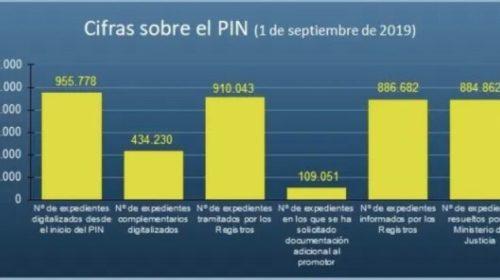 PIN-septiembre-2019