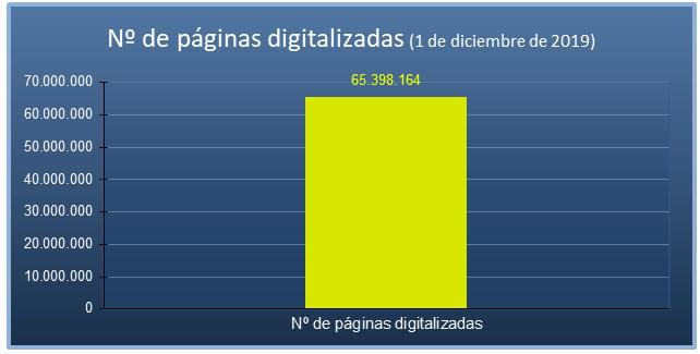Datos PIN diciembre 2019