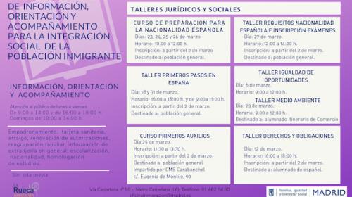 Integración Social de la Población Inmigrante Marzo 2020