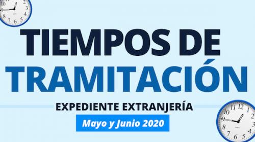 Tiempos de tramitación expedientes extranjería- Mayo y Junio 2020