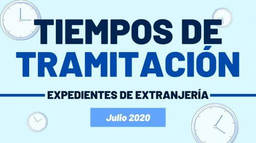 Tiempos de tramitación de los expedientes de extranjería – Julio 2020