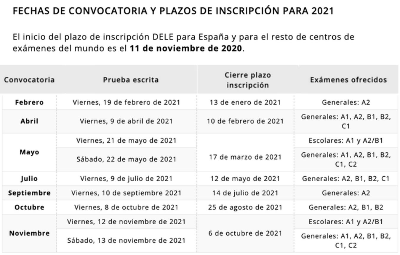 Fechas y Plazos del Examen DELE A2 para 2021 Calendario