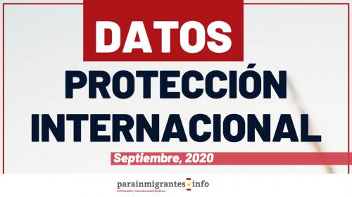 Datos sobre Protección Internacional- Septiembre 2020