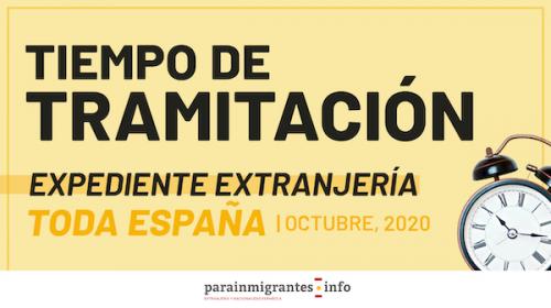 Tiempos de tramitación expedientes extranjería- Toda España – Octubre 2020