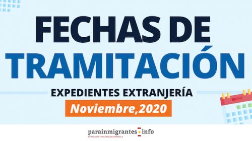 Fechas de tramitación de Expedientes de Extranjería Madrid-Noviembre 2020