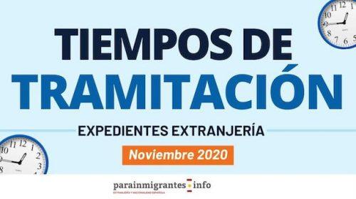 Tiempos de tramitación expedientes extranjería – Noviembre 2020