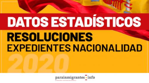 Datos Estadísticos de las Resoluciones de Expedientes de Nacionalidad Española 2020
