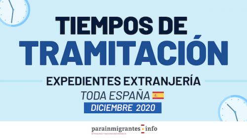 Tiempos de tramitación expedientes extranjería- Toda España – Diciembre 2020