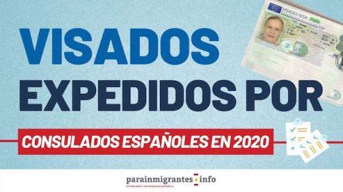 Visados expedidos por los Consulados españoles en 2020